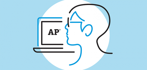 What is going on with AP exams?